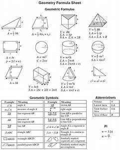 University Essay Geometry Formulas Math Geometry Gcse Math