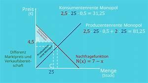 Konsumentenrente Berechnen Formel : konsumentenrente berechnen konsumentenrente berechnen ~ Haus.voiturepedia.club Haus und Dekorationen