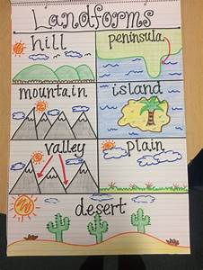 Landforms Anchor Chart