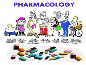 INTRODUCTION TO PHARMACOLOGY Pharmacology
