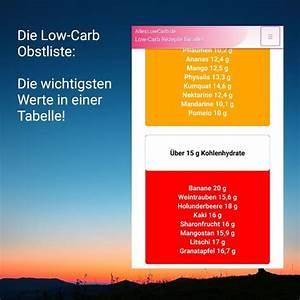 Werte Und Normen Liste : low carb obst liste obstsorten und werte der fr chte alleslowcarbde der ~ A.2002-acura-tl-radio.info Haus und Dekorationen