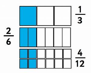 Equivalent fractions explained for primary-school parents ...
