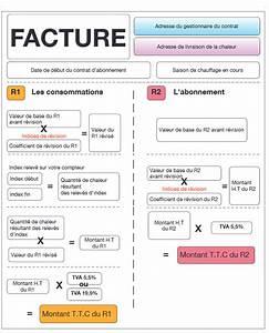 Entretien Chaudiere Electrique : contrat entretien chaudi re gaz prix du chaudiere a gaz ~ Premium-room.com Idées de Décoration