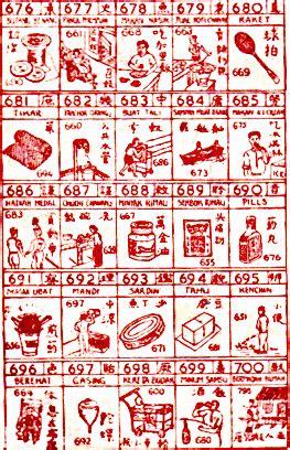 buku mimpi  angka lengkap   buku mimpi togel