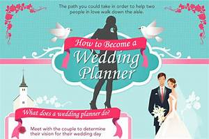 35 good event planning slogans and taglines With wedding planning business name ideas