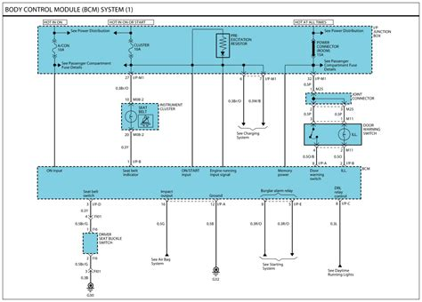 2002 Kium Optima Alternator To Battery Wiring by Repair Guides Wiring Diagrams Wiring Diagrams 15 Of