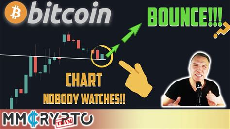 The live price of btc is available with charts, price history, analysis, and the latest news on on the following widget, there is a live price of bitcoin with other useful market data including bitcoin's market capitalization, trading volume, daily. BULLISH BITCOIN CHART NOBODY is WATCHING Shows THIS Right NOW!! - YouTube