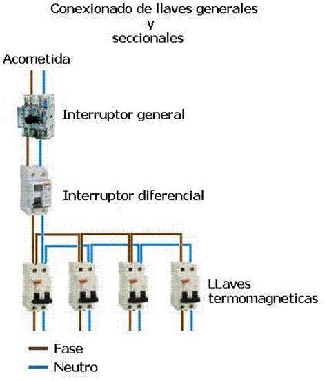 solucionado consulta instalacion electrica yoreparo