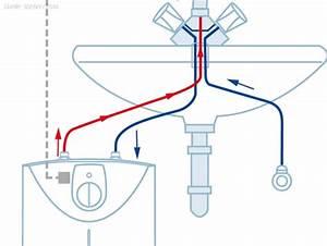 Durchlauferhitzer Warmwasserspeicher Kostenvergleich : zentraler durchlauferhitzer klimaanlage und heizung zu hause ~ Orissabook.com Haus und Dekorationen