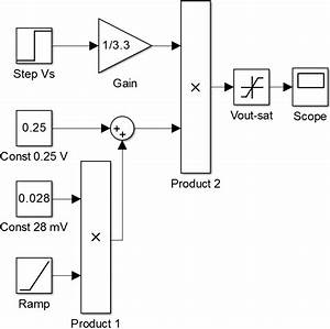Simulink Model Of The Transfer Function Of Temperature