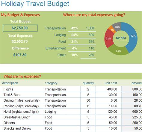 holiday season travel budget  excel templates