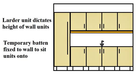 kitchen cabinet heights installation how to install kitchen cabinets wall and floor 5476