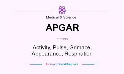 Activity, Pulse, Grimace, Appearance, Respiration