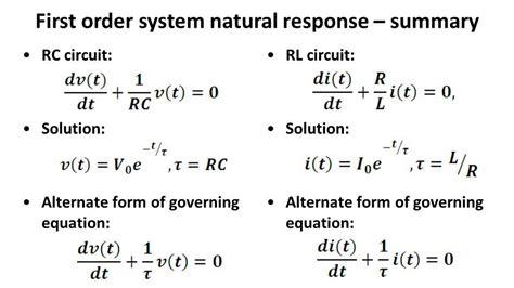 image result  rc  rl circuits formulas circuit