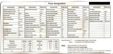 mercedes  fuse box diagram wiring data