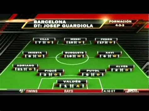real madrid  fc barcelona  alineaciones youtube
