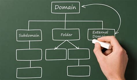 create  subdomain  cpanel hostingadvicecom