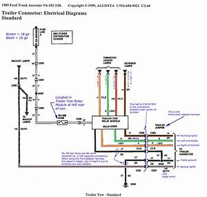 Round 7 Pin Trailer Plug Wiring Diagram