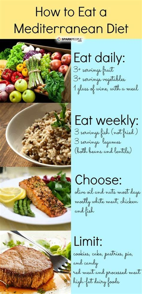 Mediterranean Diet  Foodrecipies  Pinterest Health