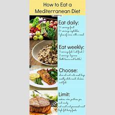 Mediterranean Diet  Foodrecipies  Pinterest Health