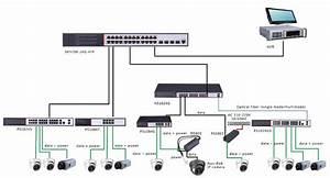 Hored 5 Port Poe Switch 48v Power Over Ethernet Switch 4