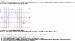 Solved  18  Lpt  The Curve In The Energy Diagram Shows The