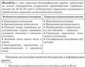 Голубитокс от диабета где купить в новосибирске