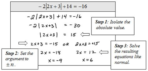 Openalgebracom Absolute Value Equations