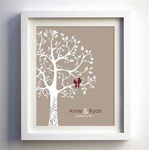 Wedding anniversary gift ideas personalized wedding for Paper wedding anniversary gifts