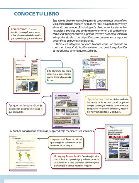 Encuentra información completa sobre libro de geografía cuarto grado de primaria. Geografía quinto grado 2017-2018 - Página 4 - Libros de ...