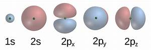 The Atomic Structure Valence Bond Theory And Hybrid Orbitals Introductory