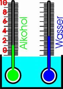 Erwärmung Wasser Berechnen : alkohol und wasser im thermometer leifi physik ~ Themetempest.com Abrechnung