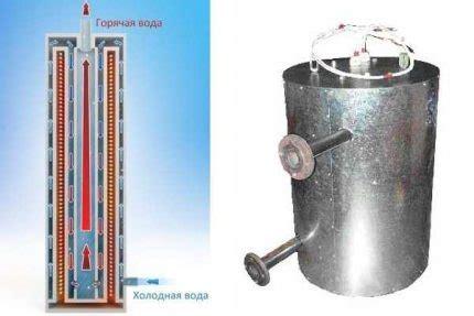 Вихревые индукционные обогреватели . Отопление дома и квартиры