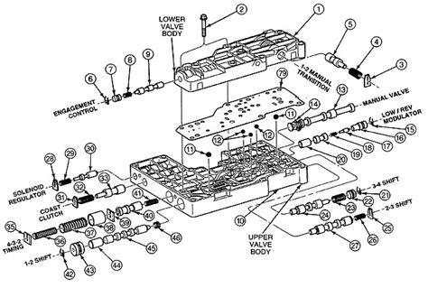 4r100 manual valve body free download orthogratis