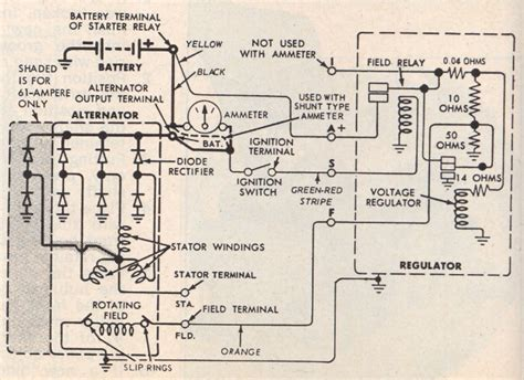 search  ammeter wiring ford truck enthusiasts