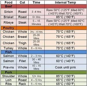 U201ctime To Take Your Temperature U201d