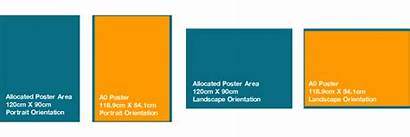Poster Posters Presentation Sizes Right Example Choose