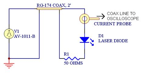 How Deliver Fast Amp Pulse Diode Probing