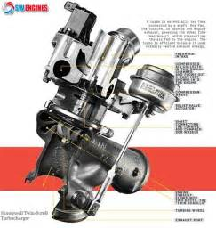 10 Best How Engines Work Images On Pinterest