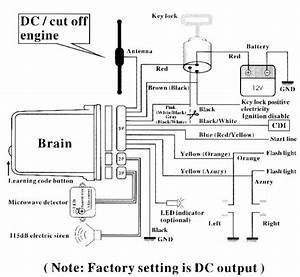 motorcycle alarm system wiring diagram fuse box and With wiring alarm box