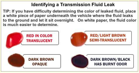 transmission fluid colours