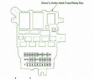 2005 Acura Rl Component Index Fuse Box Diagram  U2013 Circuit