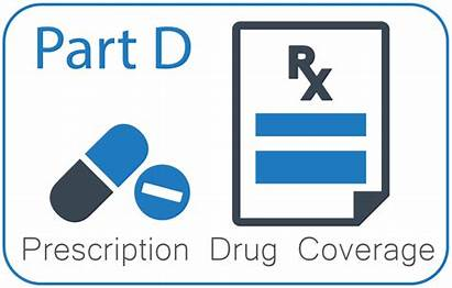 Medicare Prescription Drug Coverage Learning Assured Insurance
