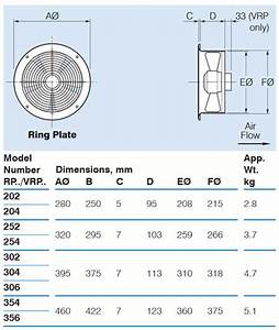 Fantech RP Series Commercial Exhaust Fan - 302