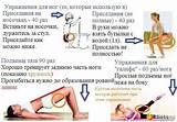 Как сделать что бы быстро похудели бедра