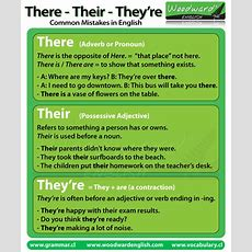Their They're There [infographic] ››› Best Explanation Ever!!! Myenglishteachereu
