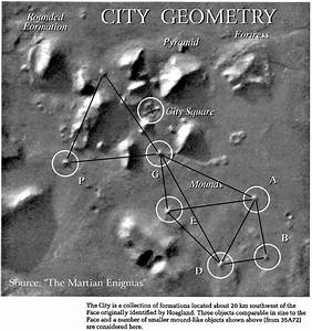 The Mounds of Cydonia