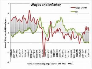 UK wage growth   Economics Help
