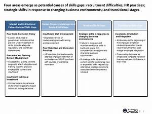 how skills surveys can more effectively identify workforce With personal gap analysis template
