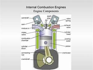 Internal Combustion Engine Goto Desijugaad Net For Downloading This P U2026